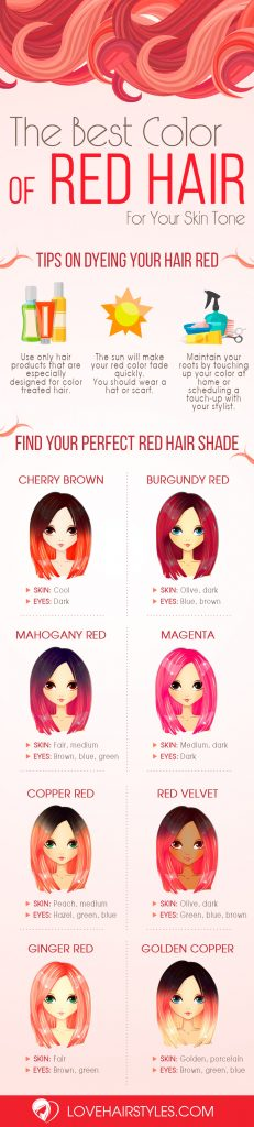 How To Choose The Best Color of Red Hair For Your Skin Tone