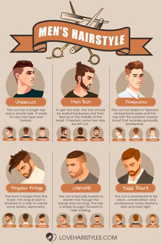 Best Men's Hairstyles to Look Super Hot