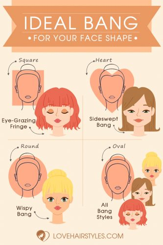 How To Cut Bangs At Home Properly
