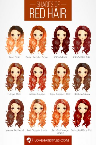 Magnificent Shades Of Red Hair Color Palette
