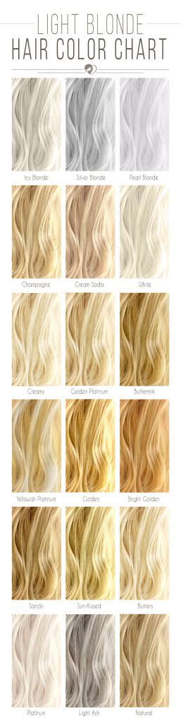 Blonde Hair Color Chart To Find The Right Shade For You Lovehairstyles,Where To Hang Sheer Curtains