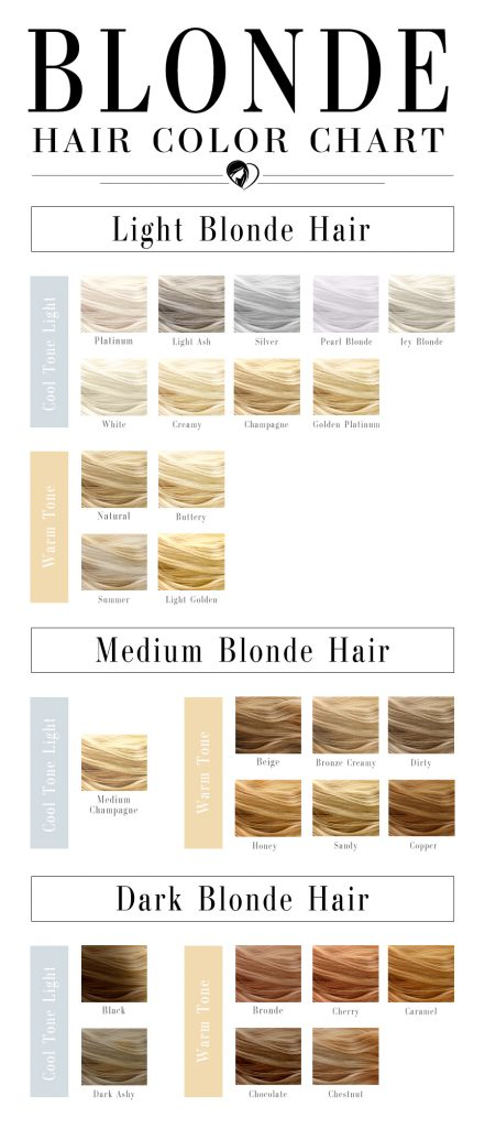 What Kind Of Blonde Mood Are You In? #blondehair
