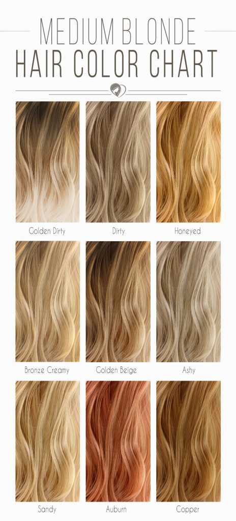 Medium Blonde Hair Color Chart #blondehair