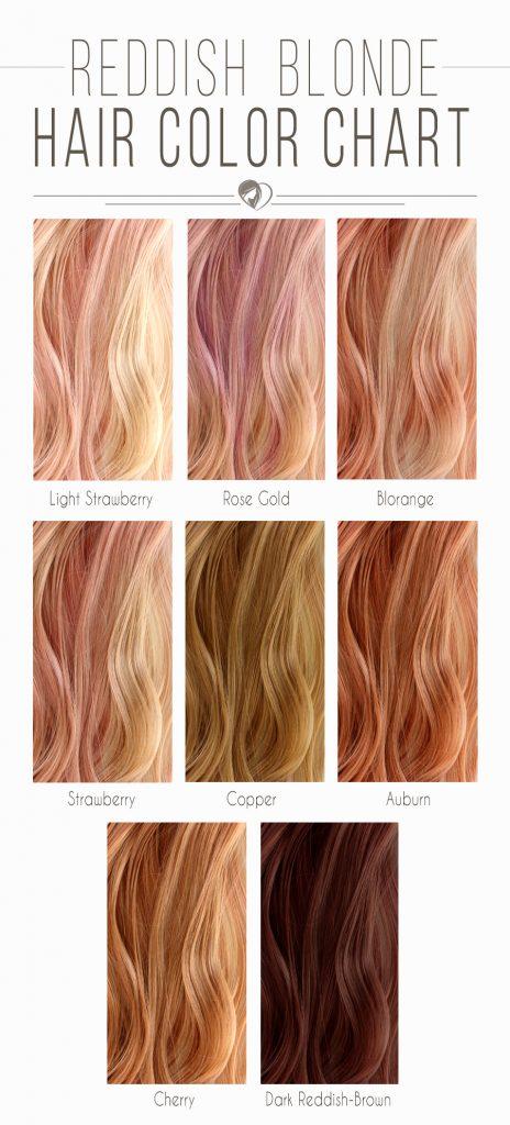 Reddish Blonde Hair Color Chart #blondehair #redhair