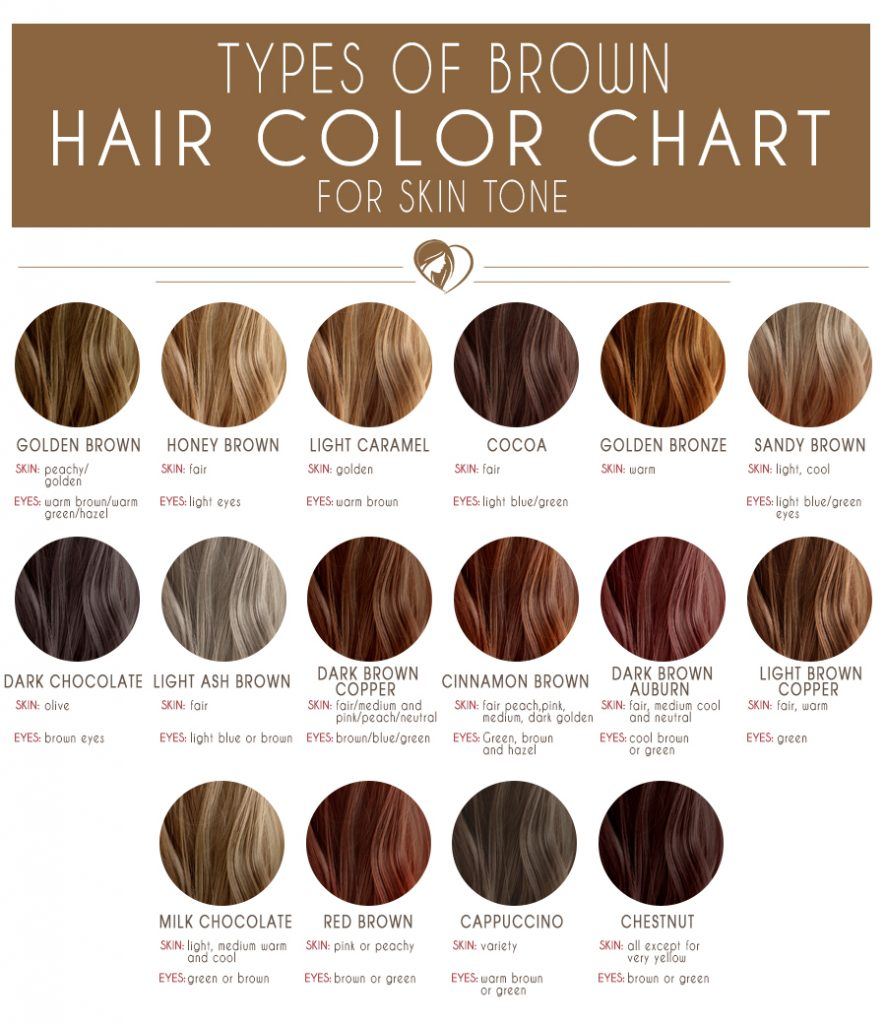 Medium Brown Hair Color Chart #brunette #brownhair