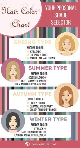 A-to-Z Hair Color Chart To Find The Best Shade For Your Complexion