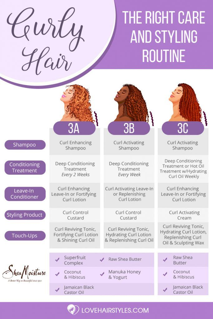All You Need To Know About 3a 3b And 3c Hair Care Tips Styling Tricks & Best Products Infographic