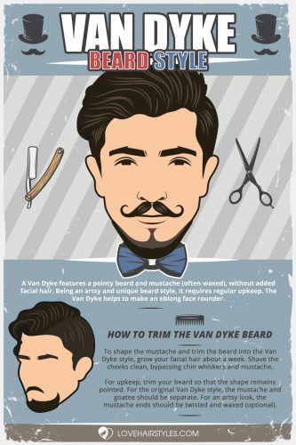 The Iconic Van Dyke Beard Collection: How To Grow And Wear The Timeless Men's Trend