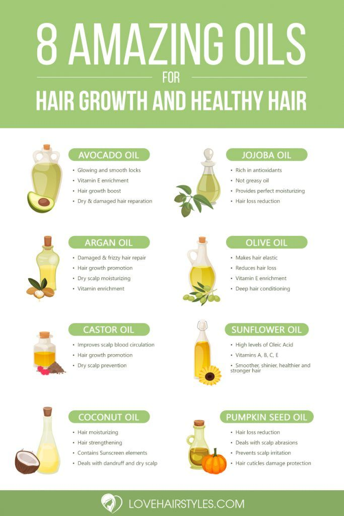 The Incredible Hair Growth Guide: How To Choose & Apply Hair Growth Oil And What Products To Consider