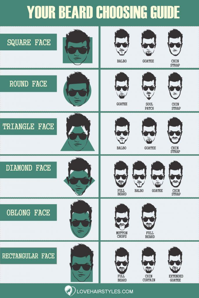 Masculine & Style-Defining Beard Ideas For All Ages And Images