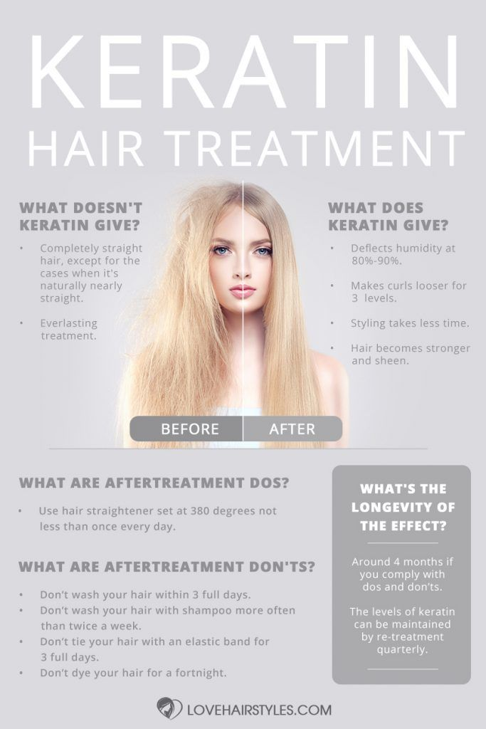 Everything You Should Know About Keratin Treatment Options: FAQ & Product Review