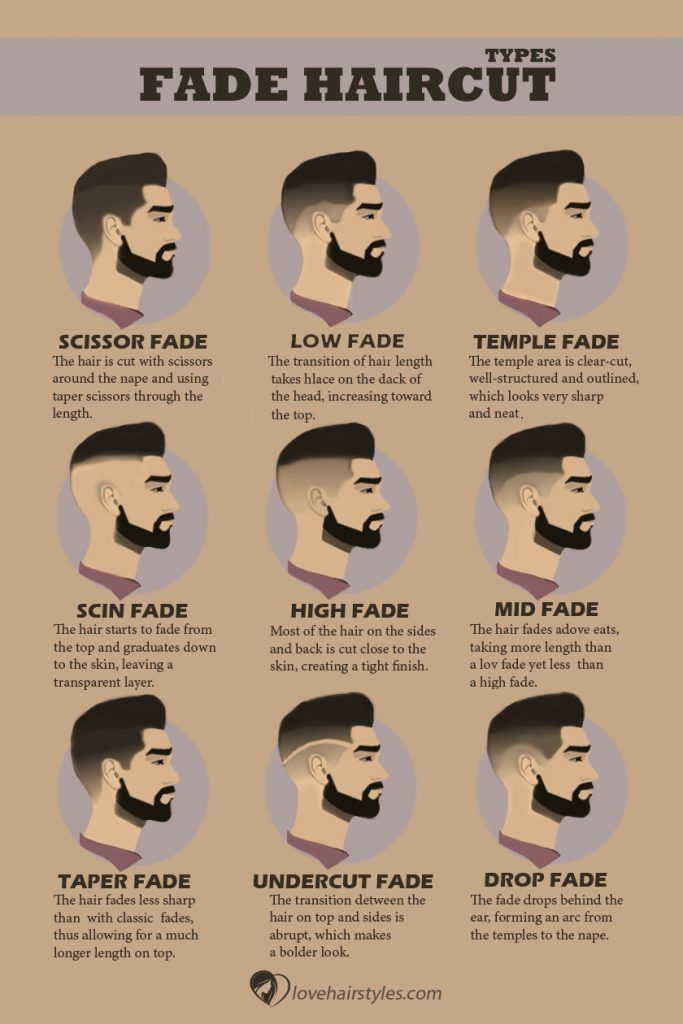 A Fade Haircut The Latest Unisex Haircut To Define Your Style