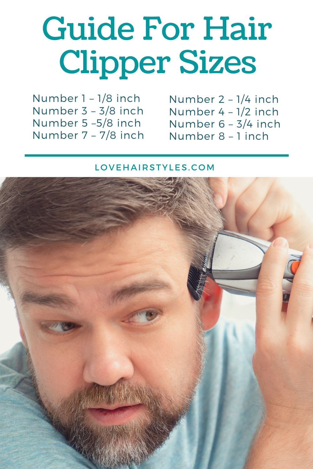 Length Settings - Haircut Clippers Numbers